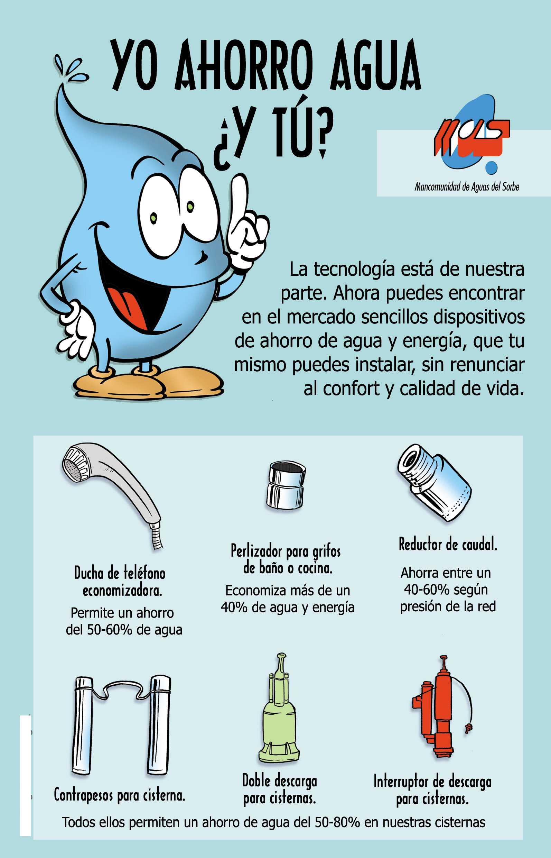 Consejos para ahorrar agua mancomunidad de aguas del sorbe for Cosas para ahorrar agua